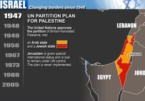 history-israel-palestine-borders-timeline