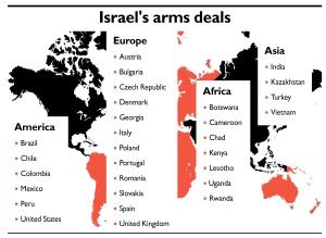 Israel record